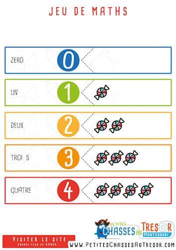 Apprendre les chiffre au CP ou en maternelle