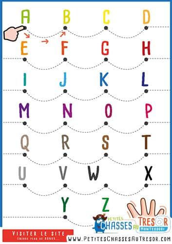 Apprendre l'alphabet aux enfant a l'aide de leur doigt